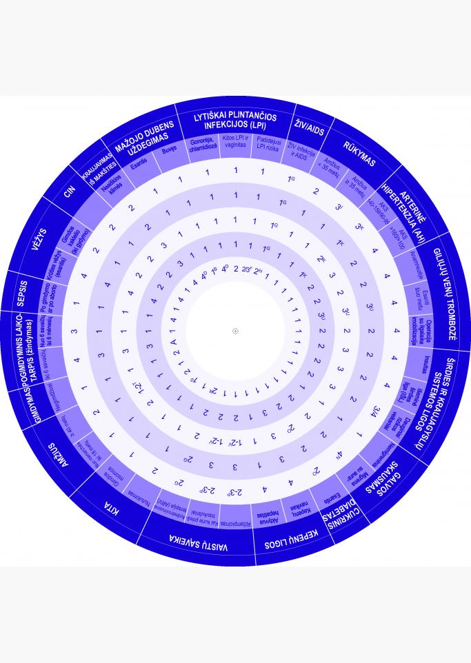 ratas-kontracepcijos-parinkimas_page_1_1566912437-42bacb1179a7380fe44198f3d51319d7.jpg
